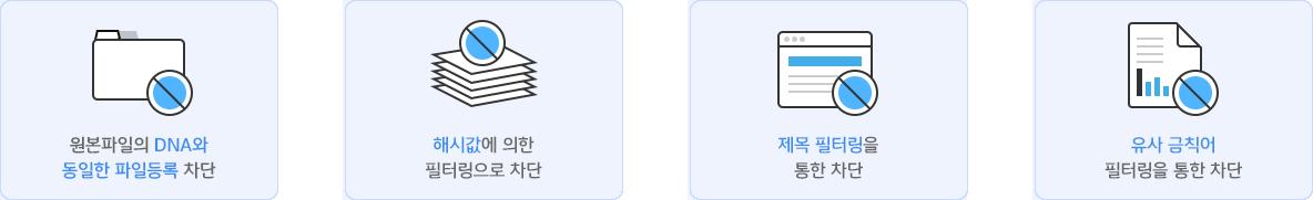 저작권 필터링 시스템